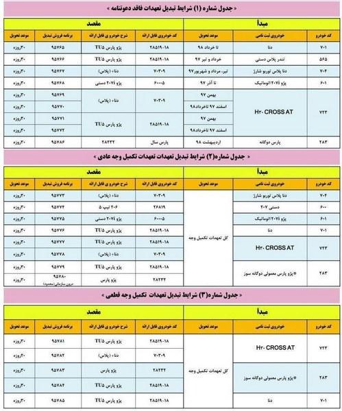 طرح جدید تبدیل محصولات ایران خودرو شهریور ۹۸