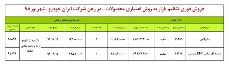 شرایط جدید فروش فوری ایران خودرو ویژه شهریور ۹۸