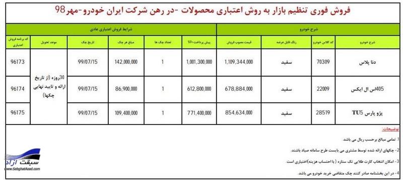 شرایط جدید فروش اعتباری ایران خودرو ویژه مهر اعلام شد