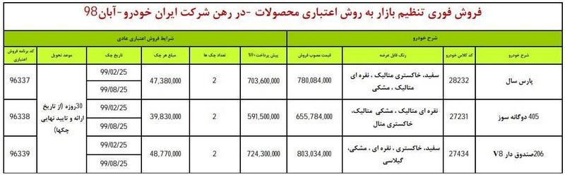 شرایط جدید فروش فوری ایران خودرو ویژه 19 آبان 98