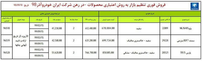 شرایط جدید فروش اعتباری ایران خودرو آذر ۹۸