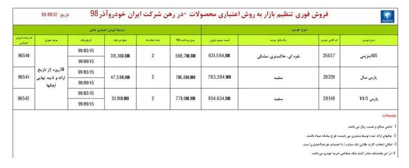 شرایط جدید فروش اعتباری ایران خودرو ویژه 12 آذر 98