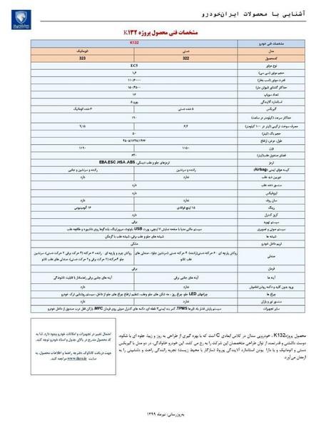 مشخصات اولیه پروژه K132 ایران خودرو مشخص شد