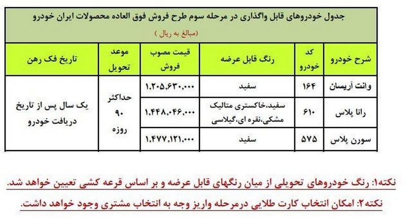 فروش فوق العاده ایران خودرو با عرضه رانا پلاس و سورن پلاس