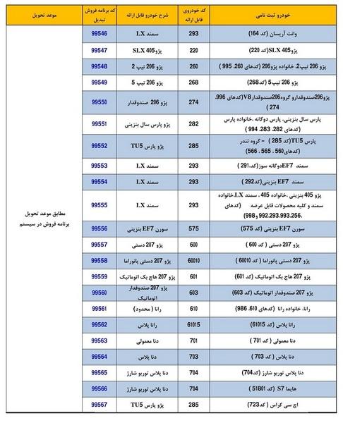 شرایط تبدیل تعهدات منقضی محصولات ایران خودرو