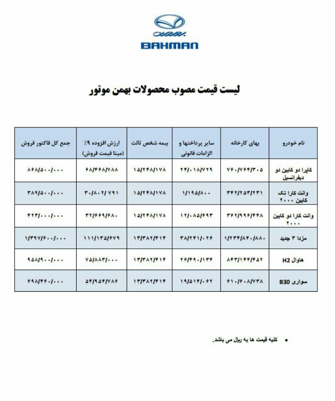قیمت جدید محصولات بهمن موتور اعلام شد