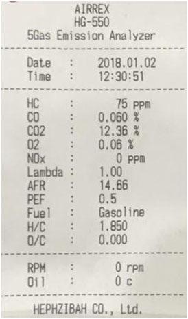 ولوو S۹۰ پاک ترین خودرو در تست آلایندگی پنج گاز