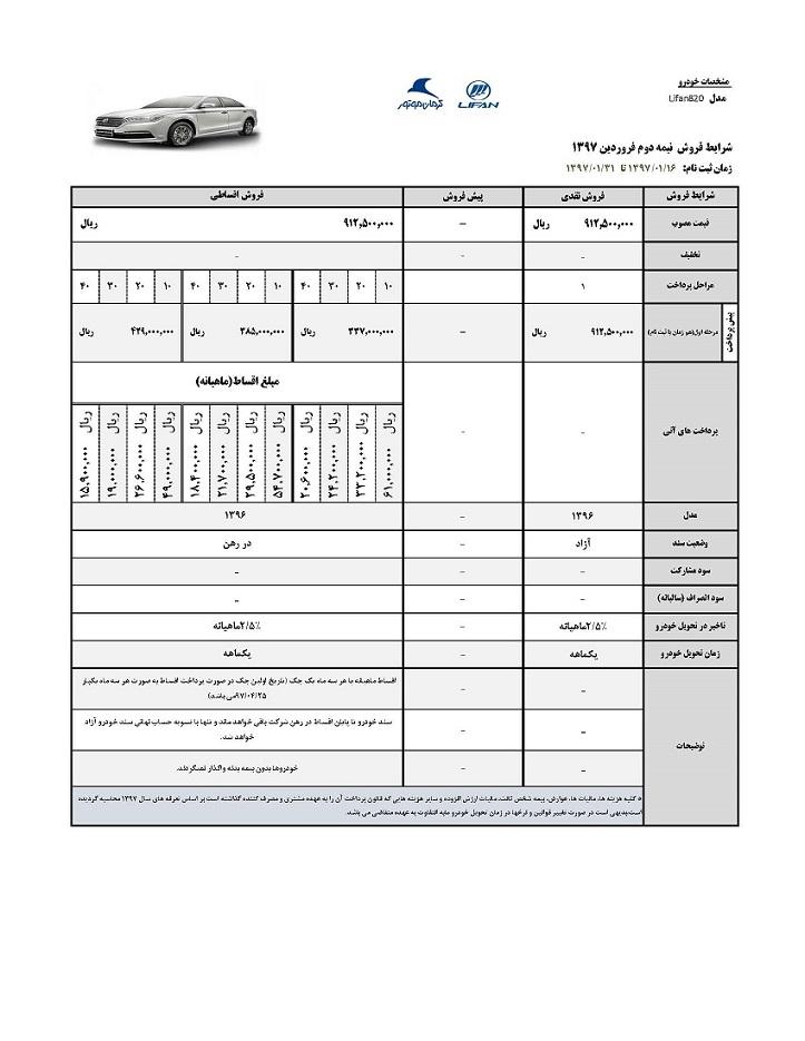 ویژه عید تا عید، لیفان 820 را با شرایط ویژه بخرید