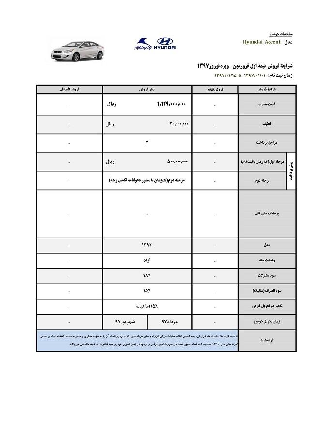 شرایط فروش هیوندای اکسنت ویژه نوروز 97 اعلام شد