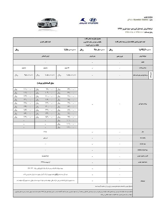 فروش ویژه هیوندای النترا وارداتی به مناسبت نوروز