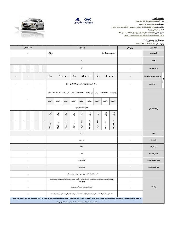 فروش هیوندای i20 ویژه نوروز