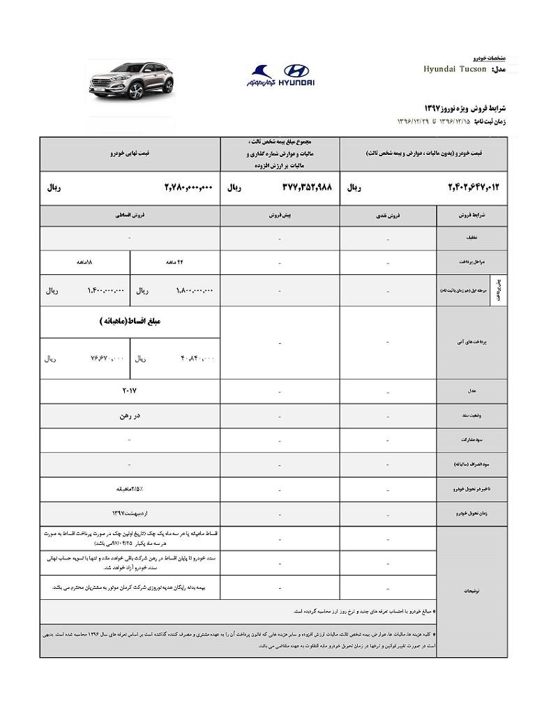 شرایط فروش اقساطی هیوندای توسان به مناسبت نوروز