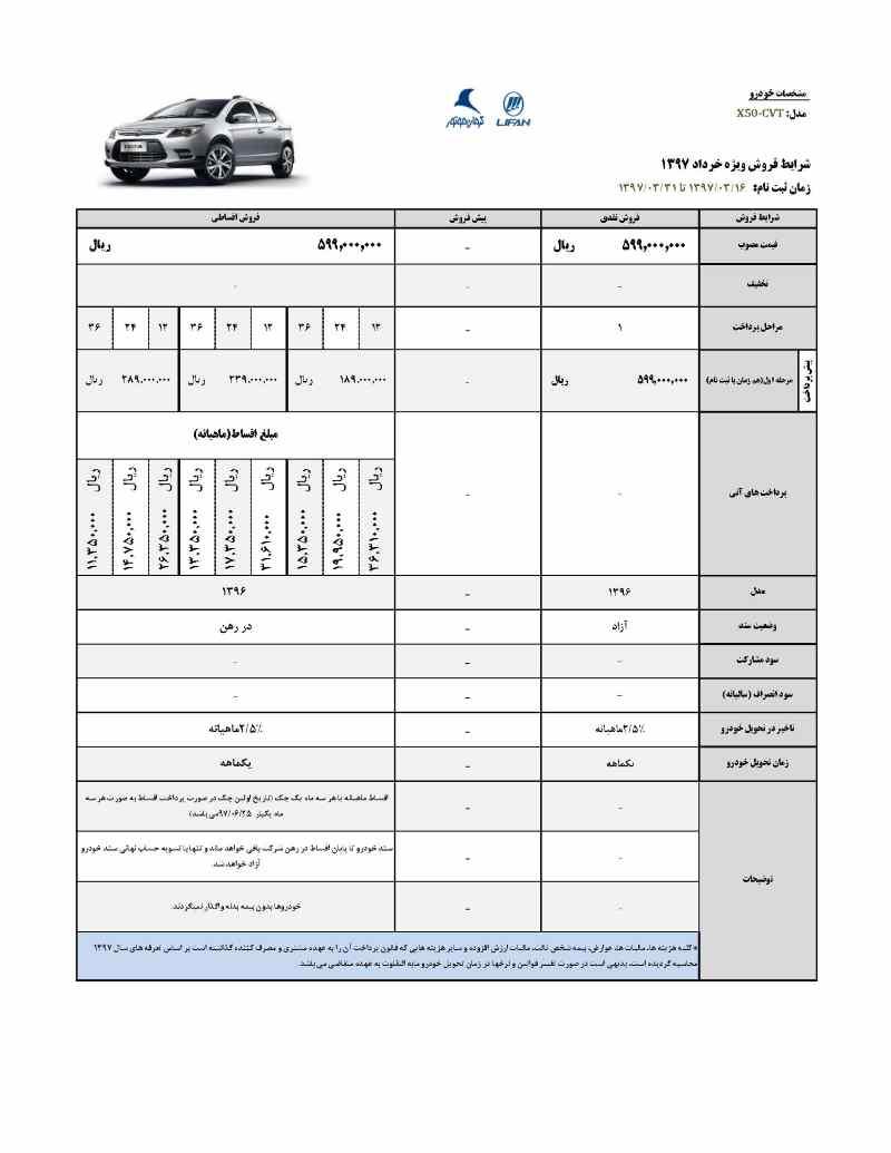 شرایط فروش لیفان x50