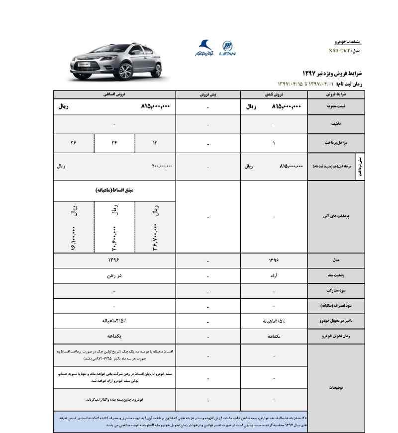 شرایط جدید فروش لیفان X50 و X60 با قیمت جدید