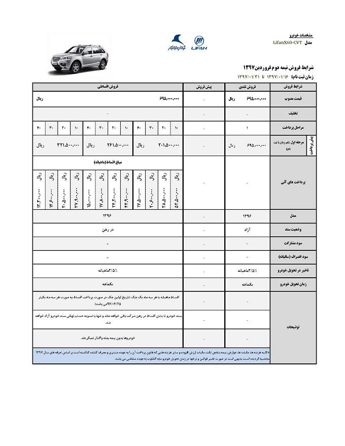 شرایط فروش فوری محصولات لیفان از سوی کرمان موتور اعلام شد