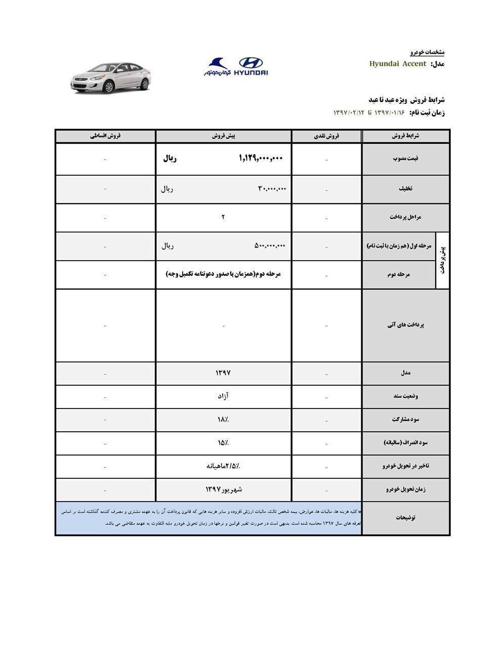 شرایط جدید فروش هیوندای اکسنت ویژه عید تا عید