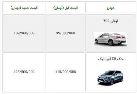 افزایش قیمت جک S5 و لیفان 820 از سوی کرمان موتور