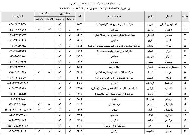 لیست نمایندگان کشیک محصولات کرمان موتور در نوروز