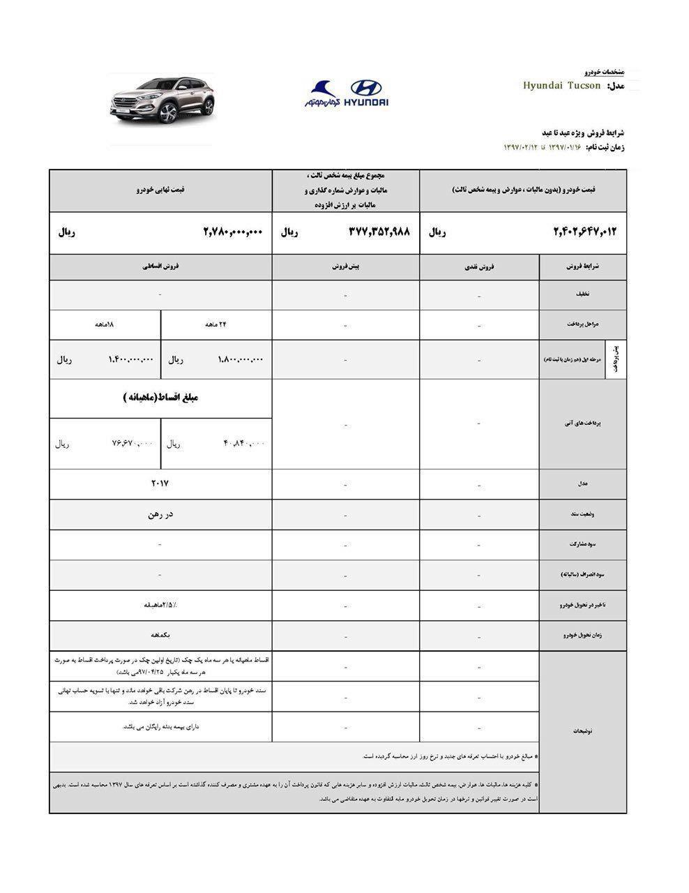 شرایط فروش اقساطی هیوندای توسان ویژه عید تا عید