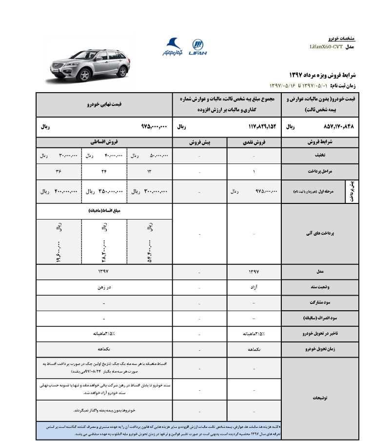 شرایط جدید فروش لیفان X50 و X60 ویژه نیمه اول مرداد