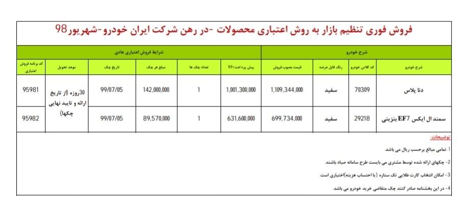طرح جدید فروش اعتباری ایران خودرو ویژه 27 شهریورماه